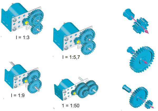 Universal-Getriebe-Set